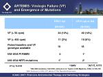 artemis virologic failure vf and emergence of mutations