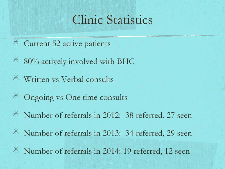 Clinic Statistics