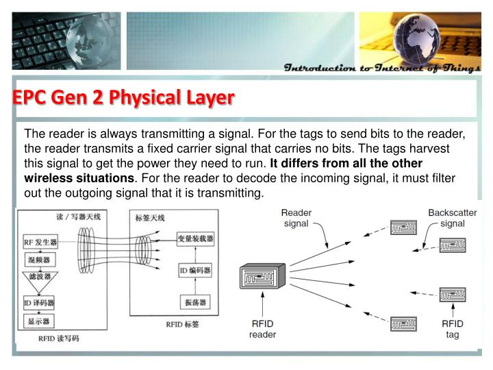 The reader is always transmitting a signal. For the tags to send bits to the reader, the reader transmits a fixed carrier signal that carries no bits. The tags harvest this signal to get the power they need to run.