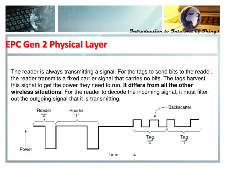 EPC Gen 2 Physical Layer