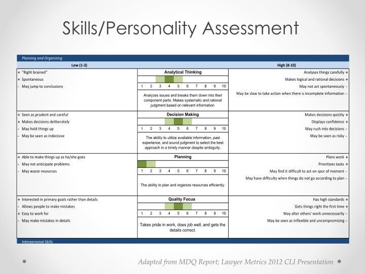 Skills/Personality Assessment