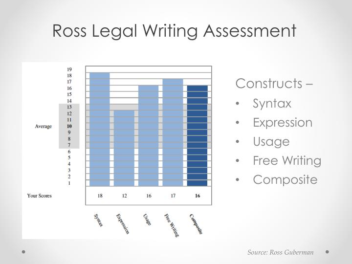 Ross Legal Writing Assessment