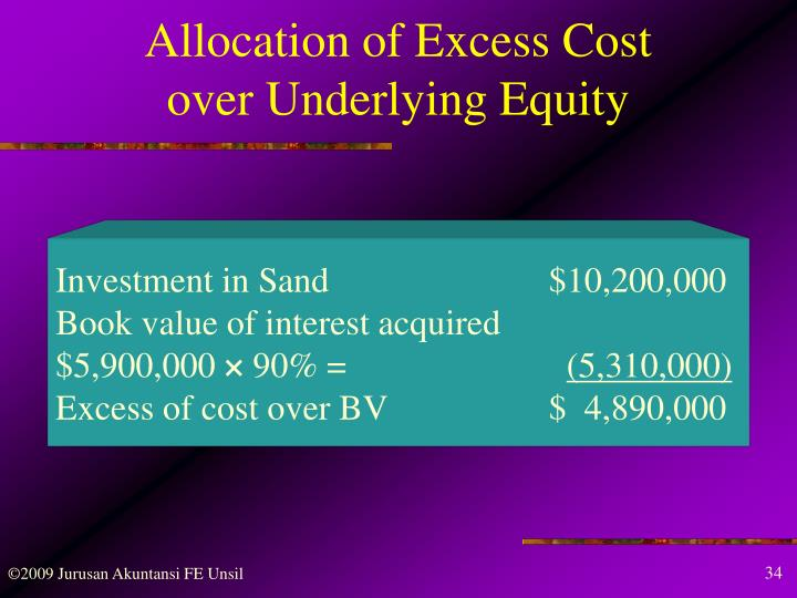 Allocation of Excess Cost