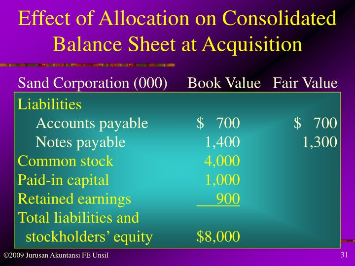 Effect of Allocation on Consolidated