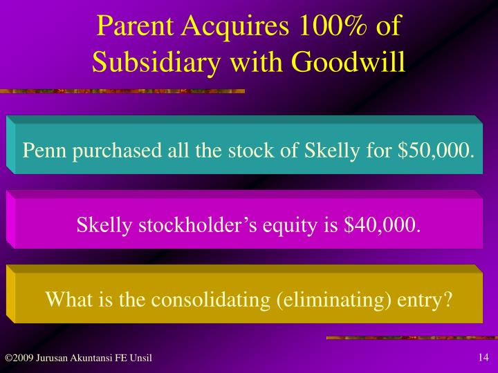 Parent Acquires 100% of