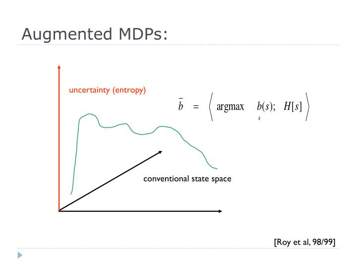 Augmented MDPs: