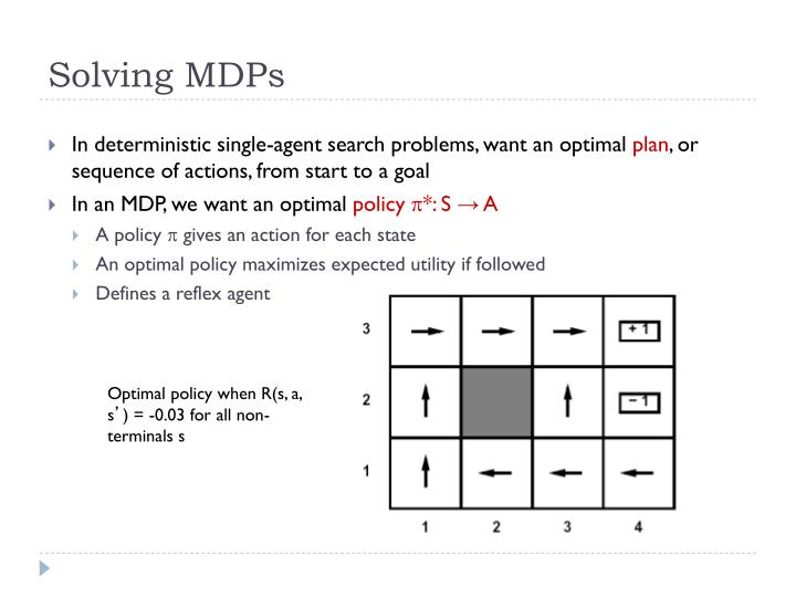 Solving MDPs