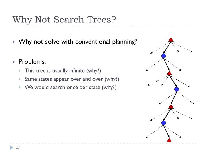 Why Not Search Trees?