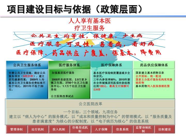 项目建设目标与依据(政策层面)
