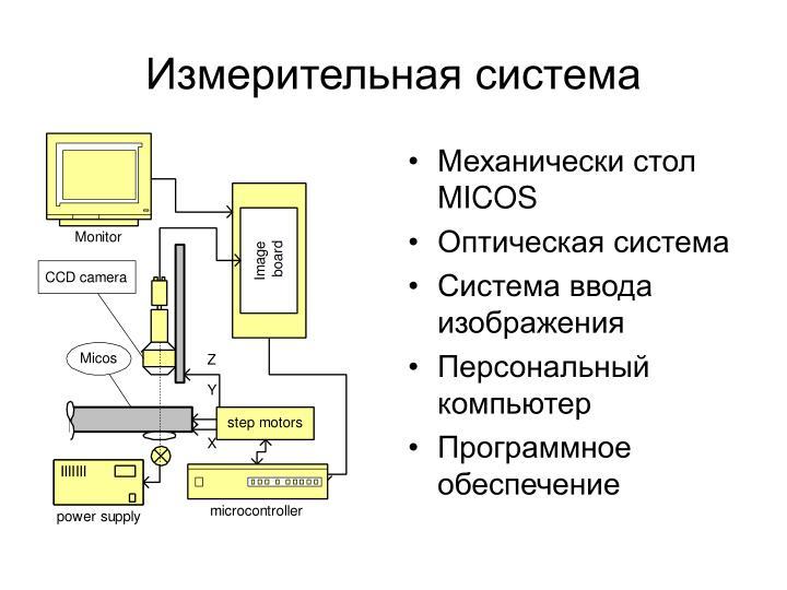 Измерительная система