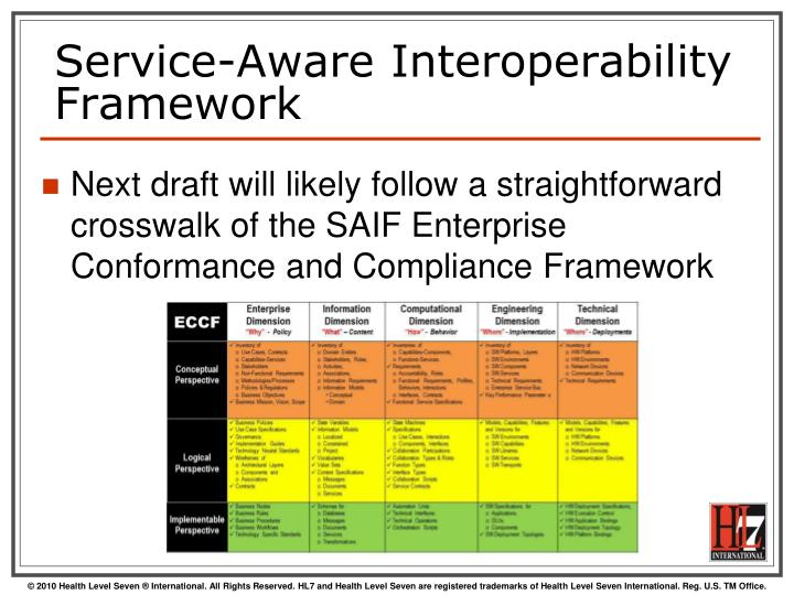 Service aware interoperability framework