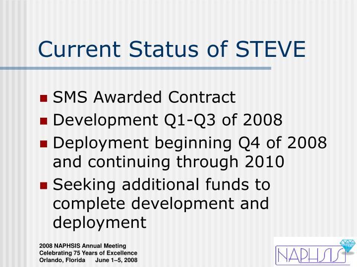 Current Status of STEVE