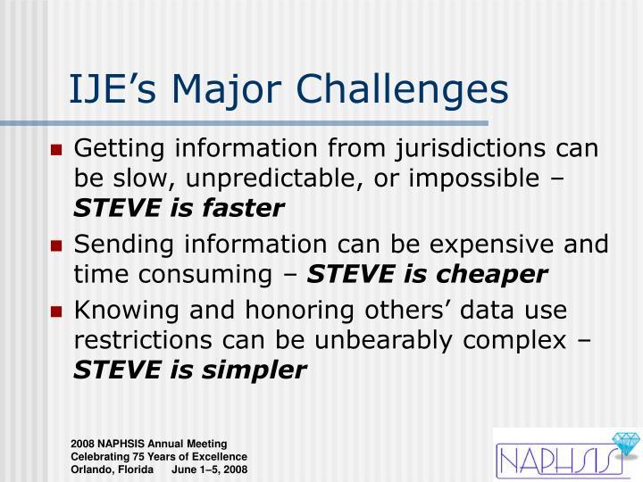 IJE's Major Challenges