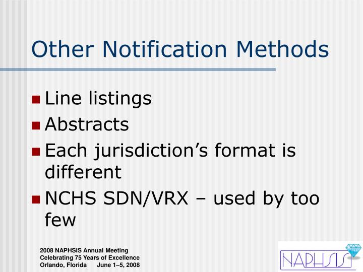 Other Notification Methods