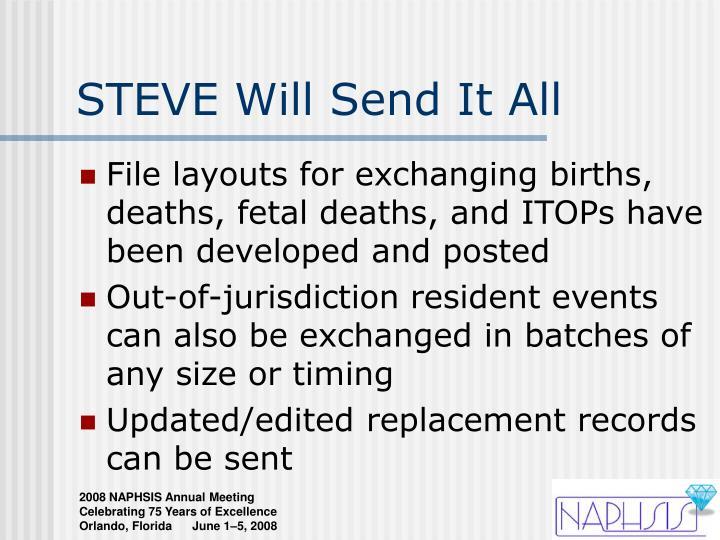 STEVE Will Send It All