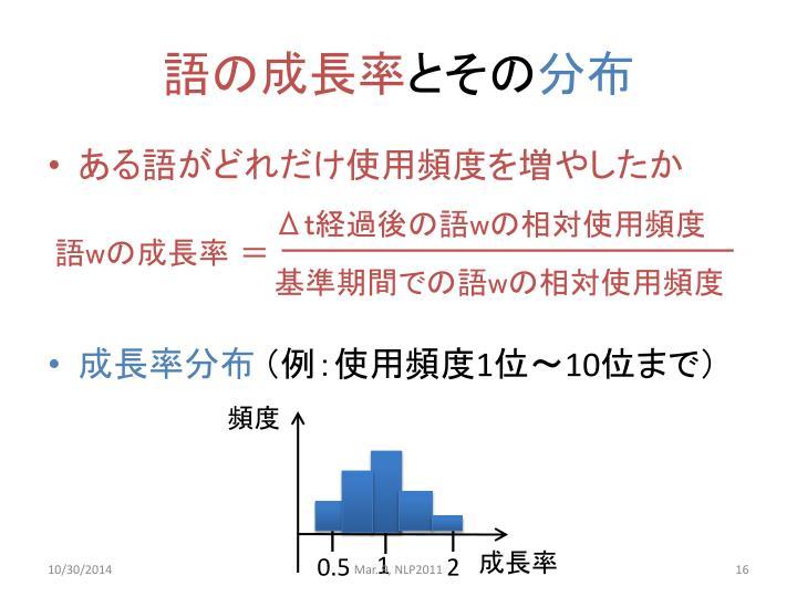語の成長率