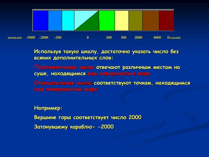 -5000 -2000  -200  0  200  100   2000   4000