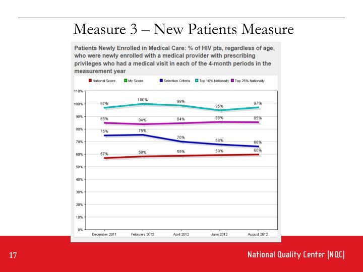 Measure 3 – New Patients Measure