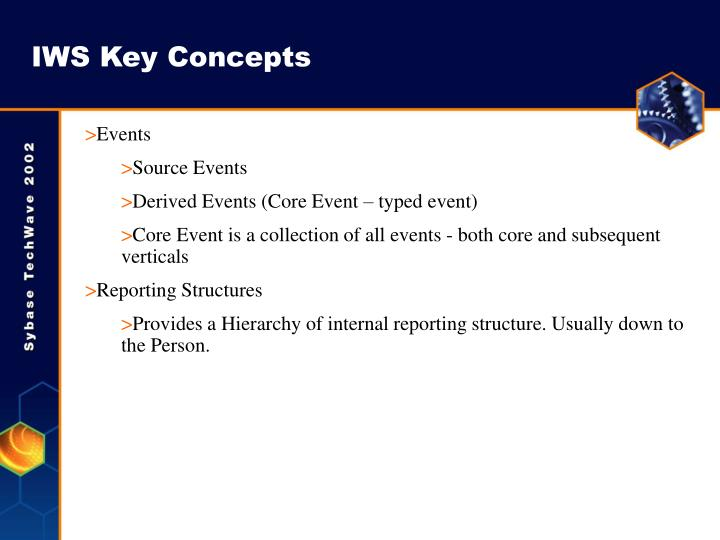 IWS Key Concepts