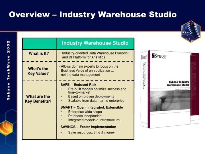 Overview – Industry Warehouse Studio