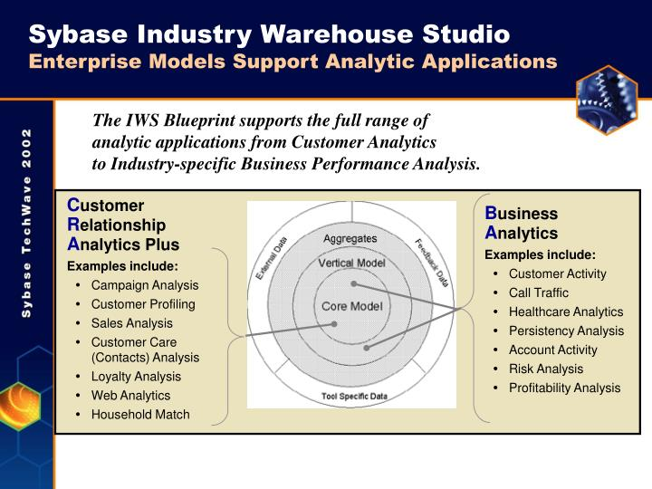 Sybase Industry Warehouse Studio