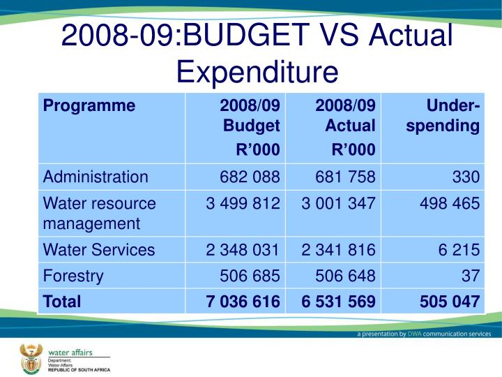 2008-09:BUDGET VS Actual Expenditure