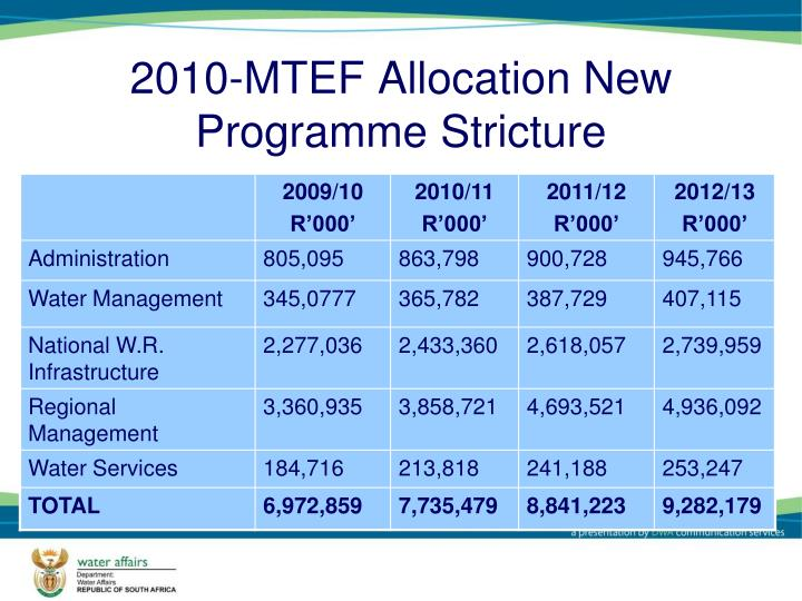 2010-MTEF Allocation New Programme Stricture