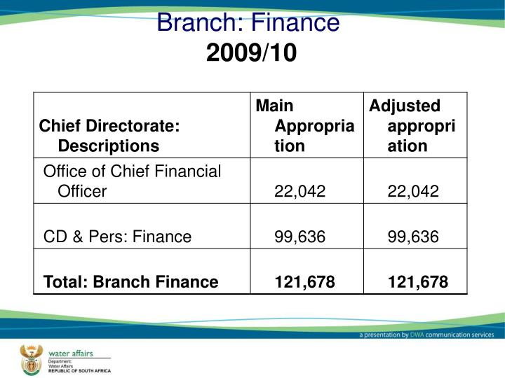 Branch: Finance