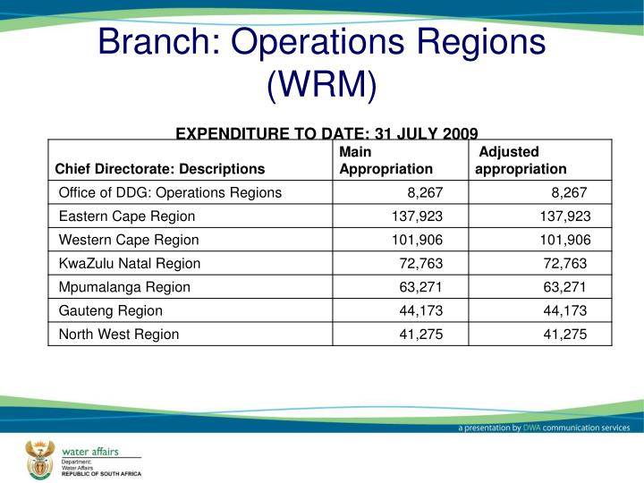 Branch: Operations Regions (WRM)