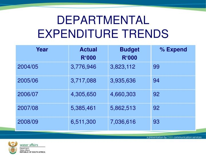 DEPARTMENTAL EXPENDITURE TRENDS