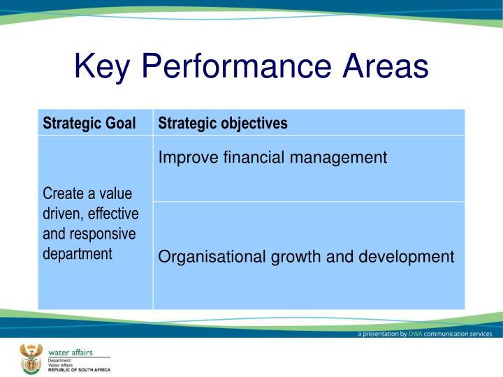 Key Performance Areas