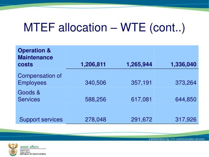 MTEF allocation – WTE (cont..)