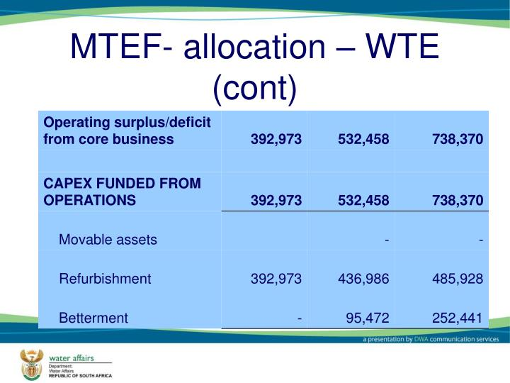 MTEF- allocation – WTE (cont)