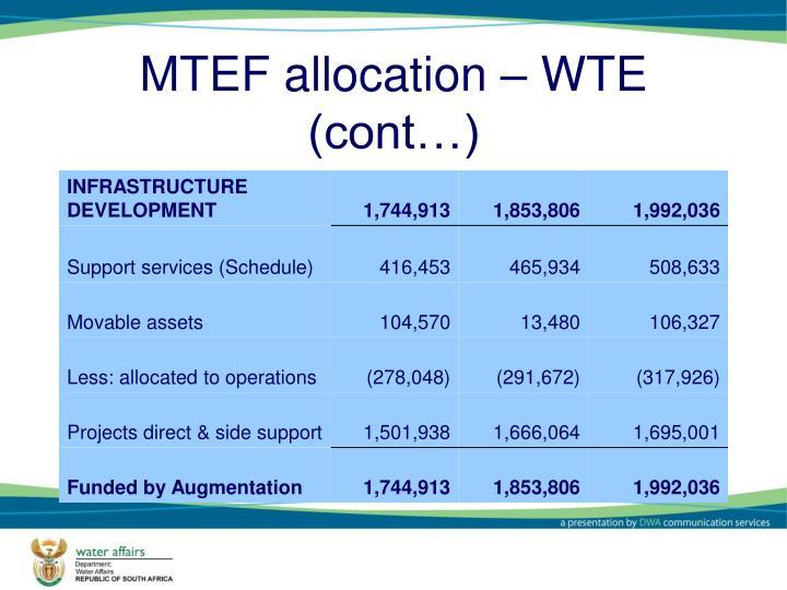 MTEF allocation – WTE (cont…)