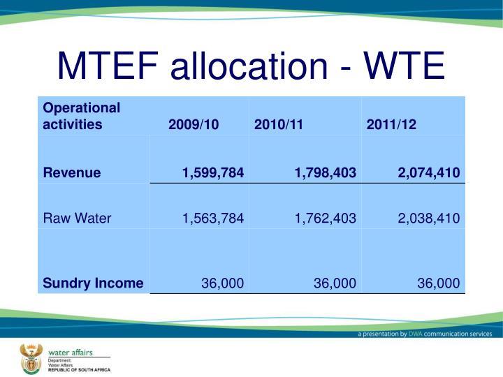 MTEF allocation - WTE