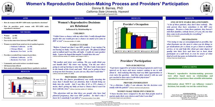 Women's Reproductive Decision-Making Process and Providers' Participation