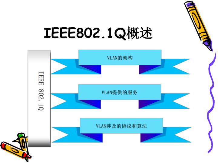 IEEE802.1Q概述