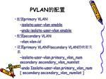 pvlan1