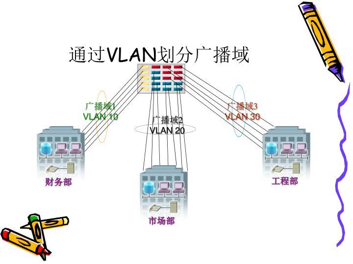 通过VLAN划分广播域