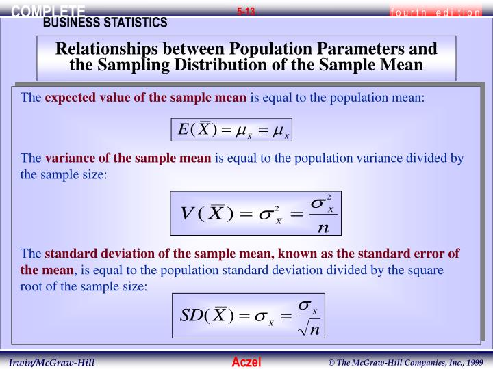 relationship between sample mean and variance