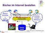 b cher im internet bestellen