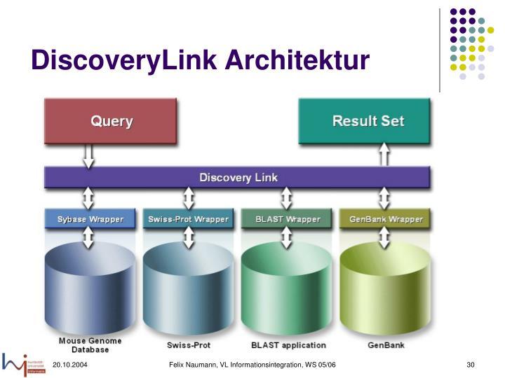 DiscoveryLink Architektur