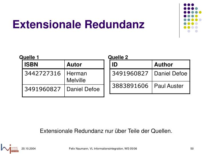 Extensionale Redundanz