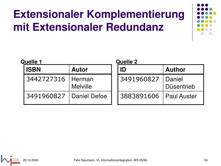 Extensionaler Komplementierung mit Extensionaler Redundanz
