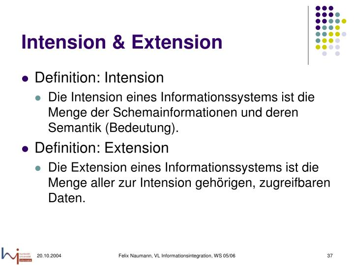Intension & Extension