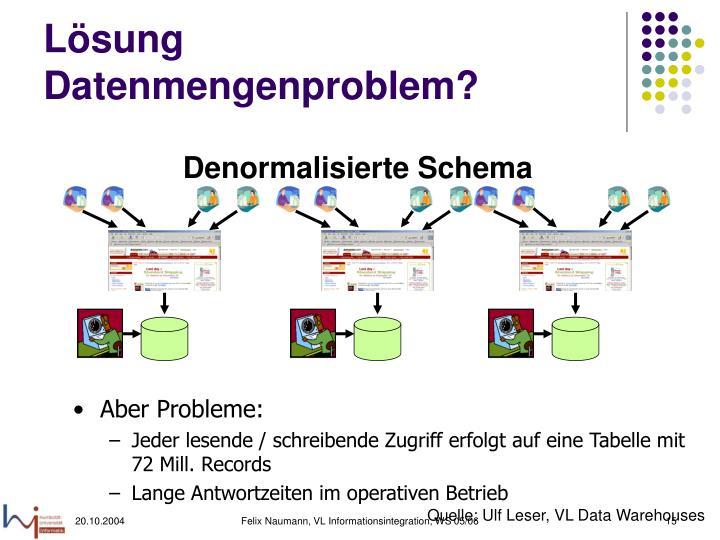 Lösung Datenmengenproblem?