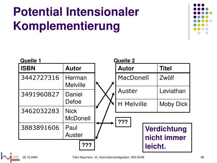 Potential Intensionaler Komplementierung