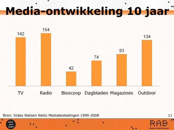 Media-ontwikkeling 10 jaar
