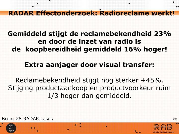 RADAR Effectonderzoek: Radioreclame werkt!