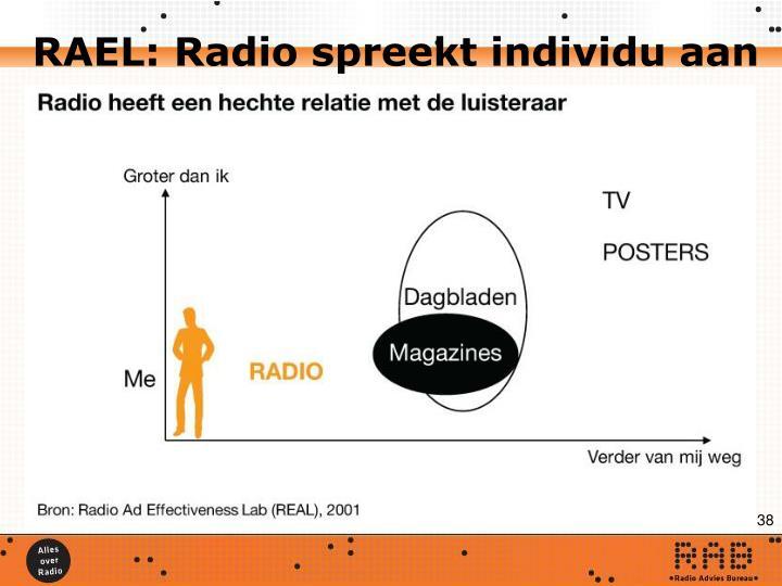 RAEL: Radio spreekt individu aan